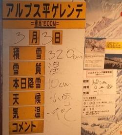 白馬五竜47の気温や天候